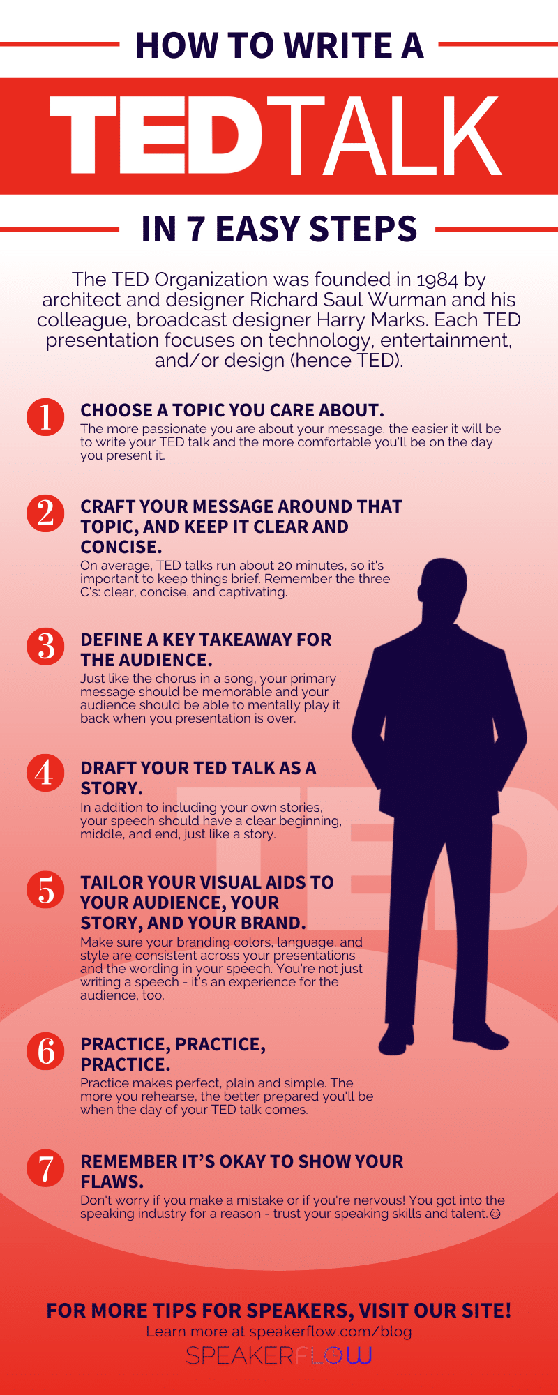 How To Write A TED Talk In 8 Easy Steps  SpeakerFlow Blog